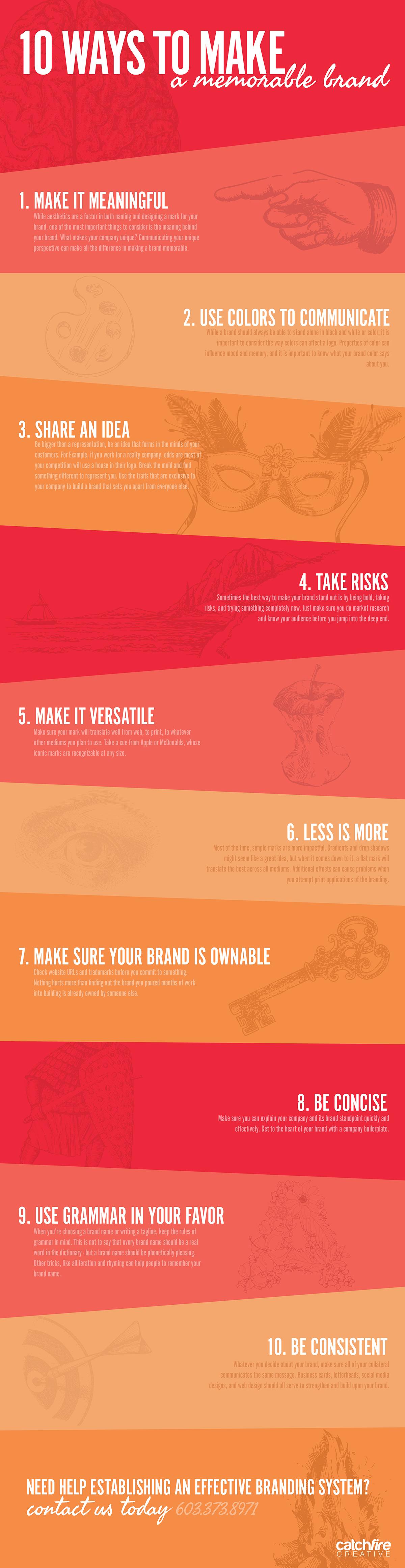 CatchFire Creative Branding Infographic
