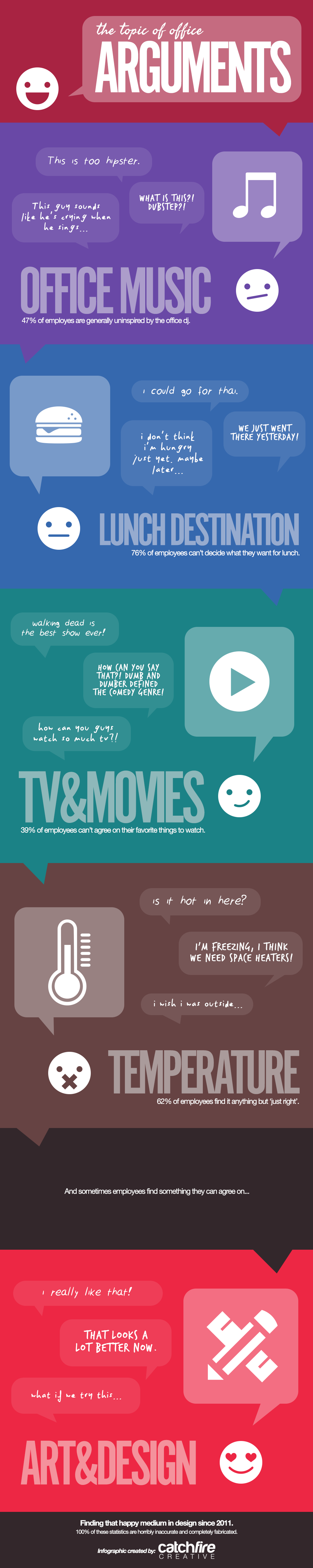 office_arguments_infographic2